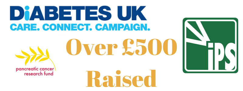 Over £500 raised for Diabetes UK and Pancreatic Cancer Research Fund.